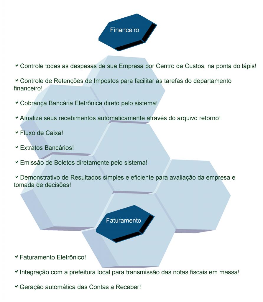 financeiro_faturamento